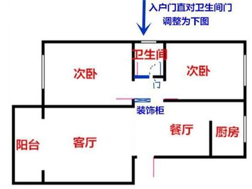卫生间对着入户门如何破解 五种常用的破解方法